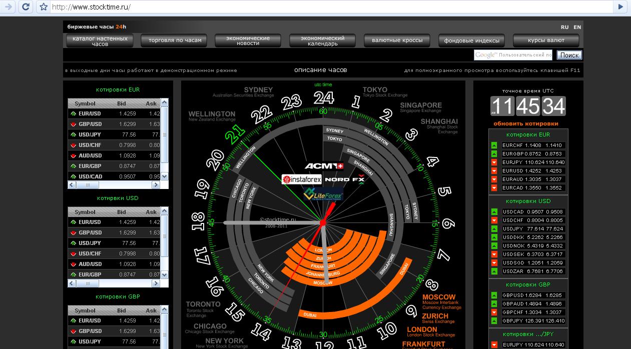 Программы форекс трейдера часы скачать конвертер валют онлайн бесплатно